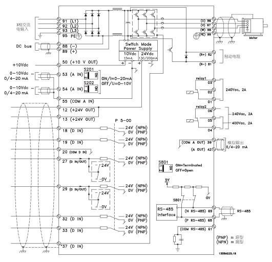 Danfoss mcd 202 user manual