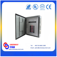 Wall mount Powder Coated Electrical Switch Control cabinet IP65 /IP67