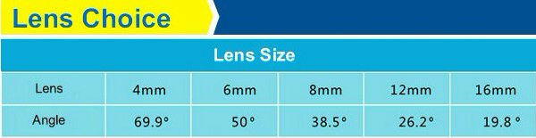 Long Distance 120M H.LED IR Waterproof Multi Angle Light Source CCTV 700TVLCamera