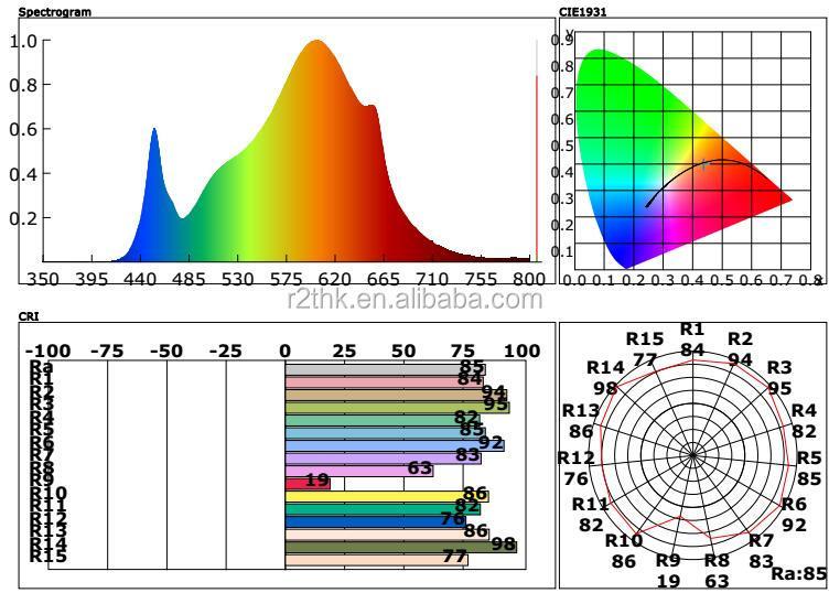 QB288 V2+ Samsung lm301B SK full spectrum Quantum Board 600W