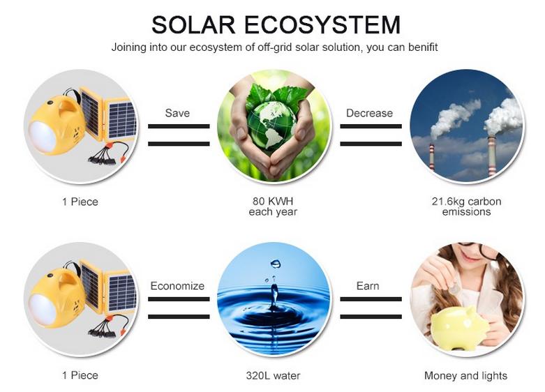 Cheap price mini solar lighting system 6v small 3.5 watt sun energy power home solar kit