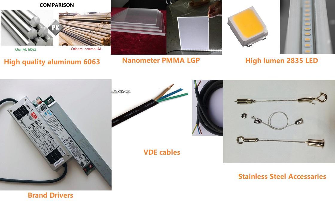 PNX48072 Diameter 800mm Super Thin  Round LED Panel light 72W 100lm/W for Office Lighting Elegant Design