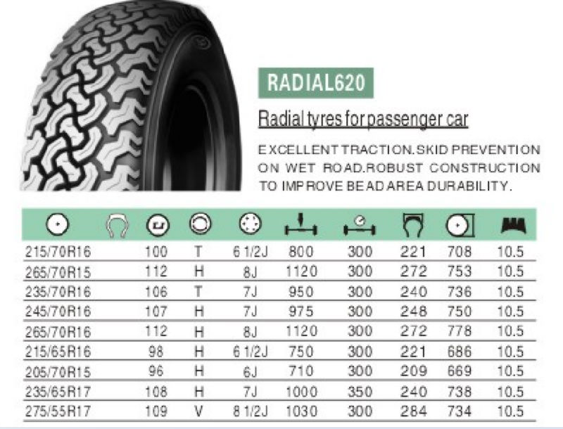 LINGLONG OTR RADIAL TYRE FOR PASSENGER CAR 215/70R16 265/70R15 235/70R16 245/70R16 265/70R16 205/70R15