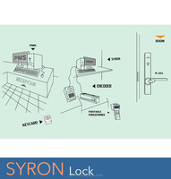 SYRONLock- Hotel Lock System Integrated with PMS