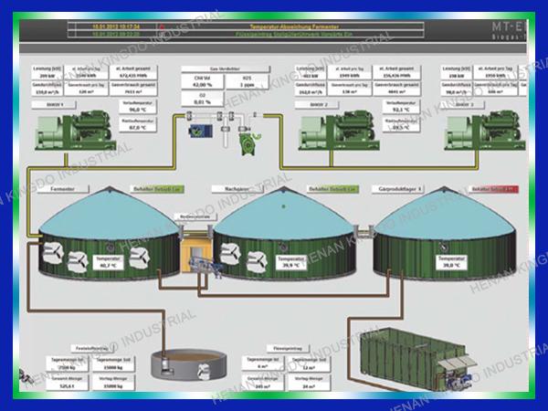 2016 New Technology Biogas Purification System Biogas Plant Buy Gas Purification Biogas Tank
