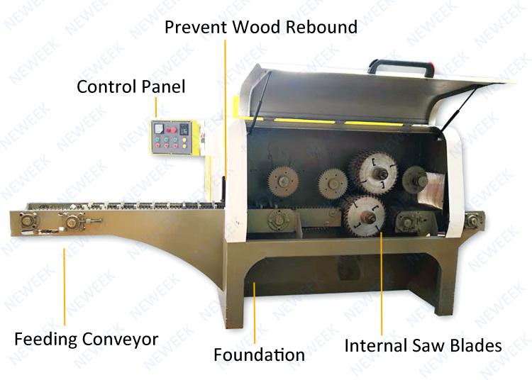 NEWEEK eixo duplo gangue multi rip saw máquina de corte de madeira