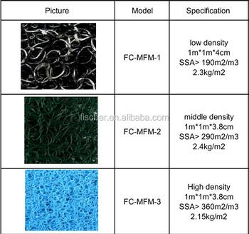 Matala Filter Mat Voor Tuin Vijverfilter Buy Matala Filter Mediakoi Filte Matbio Filterkussen Product On Alibabacom