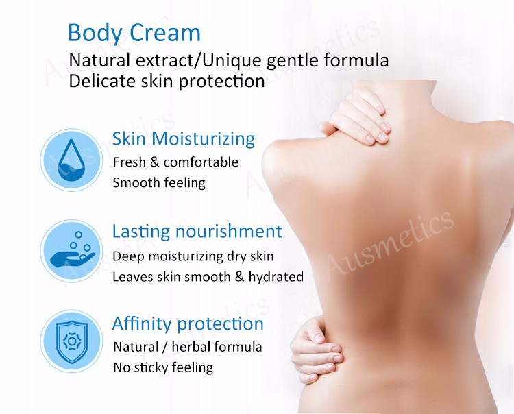 Hot Selling Skin Care Anti-wrinkle Firming Moisturizing whitening body lotion