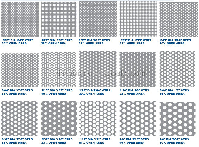 Perforated Sheet Metal Facade Perforated Metal Mesh