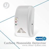 Ce Ac Wire/plug-in Co Sensor Alarm/carbon Monoxide Detector
