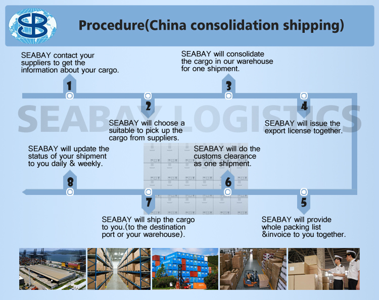 Cheapest Top International Global Freight Forwarder Logistics China Cargo  Transport Company Agent Service - Buy Logistics,Logistics Service,Logistics
