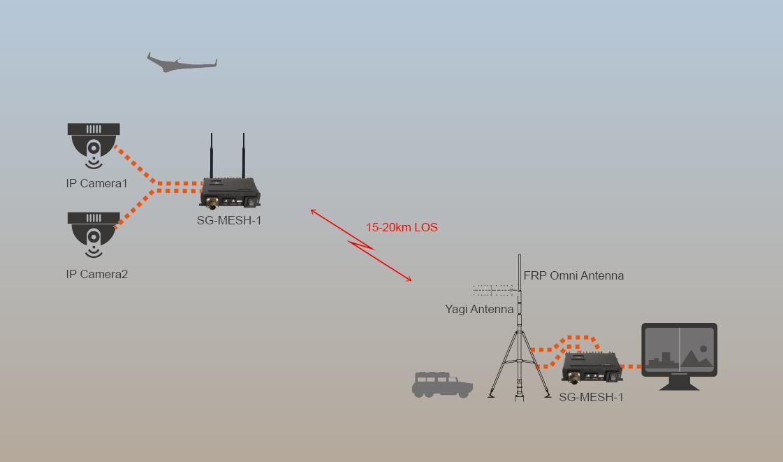 UAV video IP MESH.jpg