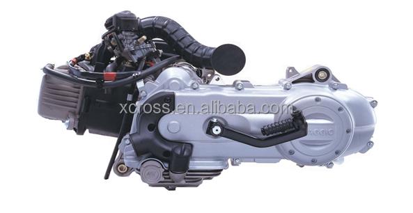 piaggio zip parts, piaggio zip parts suppliers and manufacturers