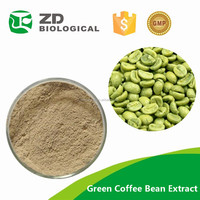 Buy free sample strong instant strong green in China on Alibaba.com