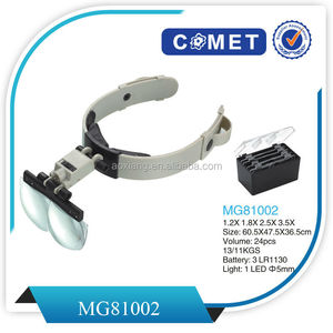 MG81002 China New Style Medical Head Loupe Magnifier with LED Lights