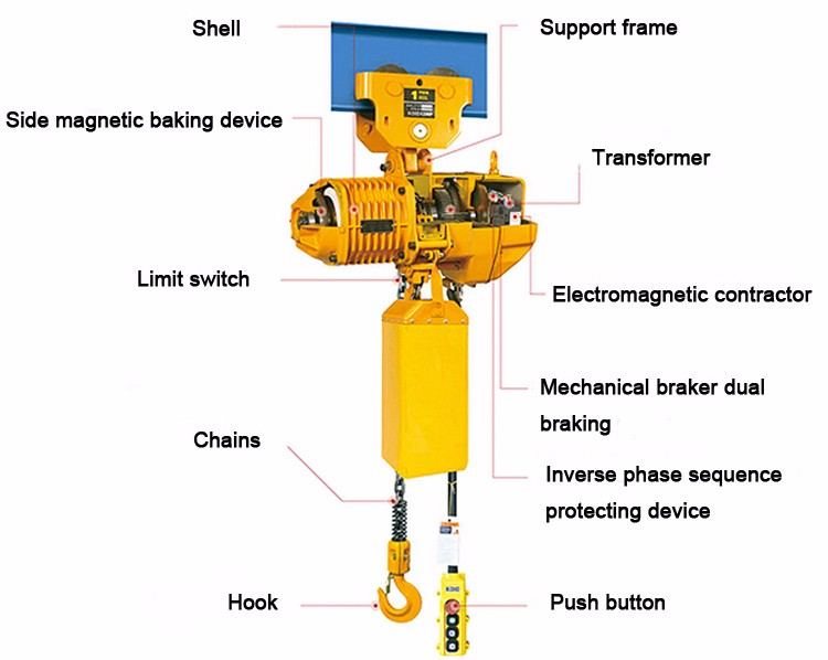 1 Ton Electric Hoist Chain Pulley Block Maxload 1 Ton