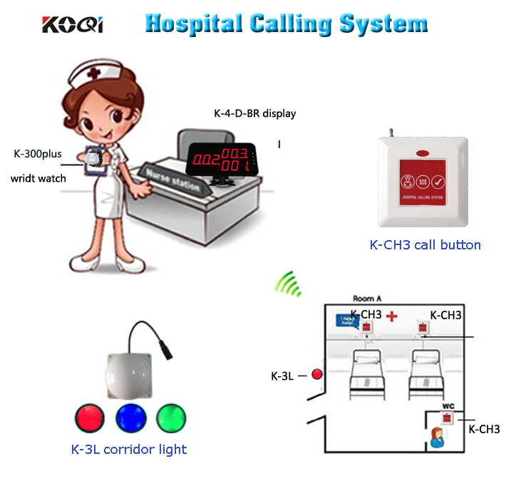 Patient Call Buzzer System Wireless Nurse Call Light For Hospital Clinic With Alert Sound(1display 3watch 1light 10button)