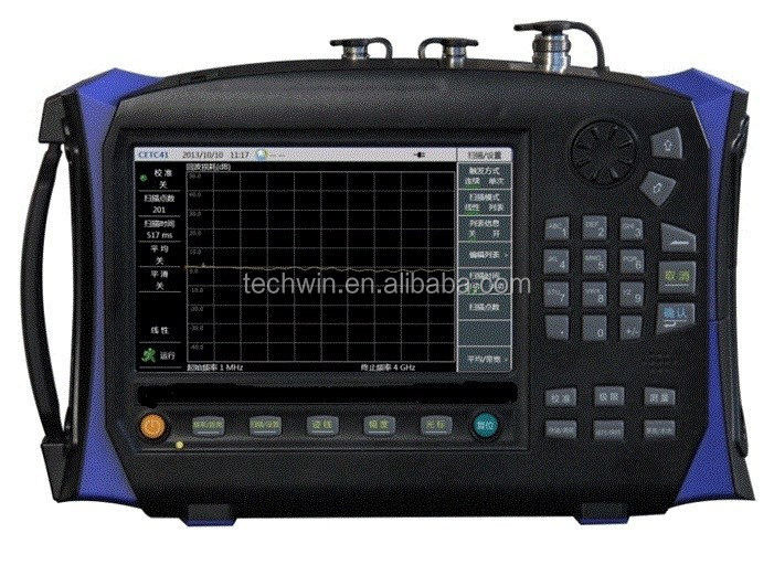 Techwin Microwave Instrument ,such as Site Master Cable and Antenna Analyzer