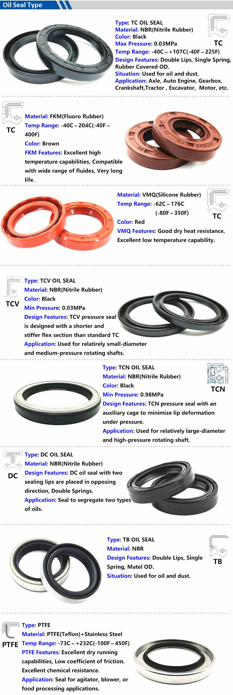 Factory Hot Sales National Oil Seal Size Chart Rubber Oil Seal With Custom  Sizes And Colors - Buy Rubber Oil Seal,National Oil Seal Size Chart Oil