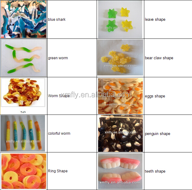 sugar coated sweet gummy candy names for confectioneries. Black Bedroom Furniture Sets. Home Design Ideas