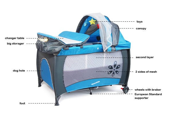 Mamakids S12-7 *NEW* 7 In 1 BABY PORTABLE TRAVEL COT BASSINET PLAYPEN PORTACOT