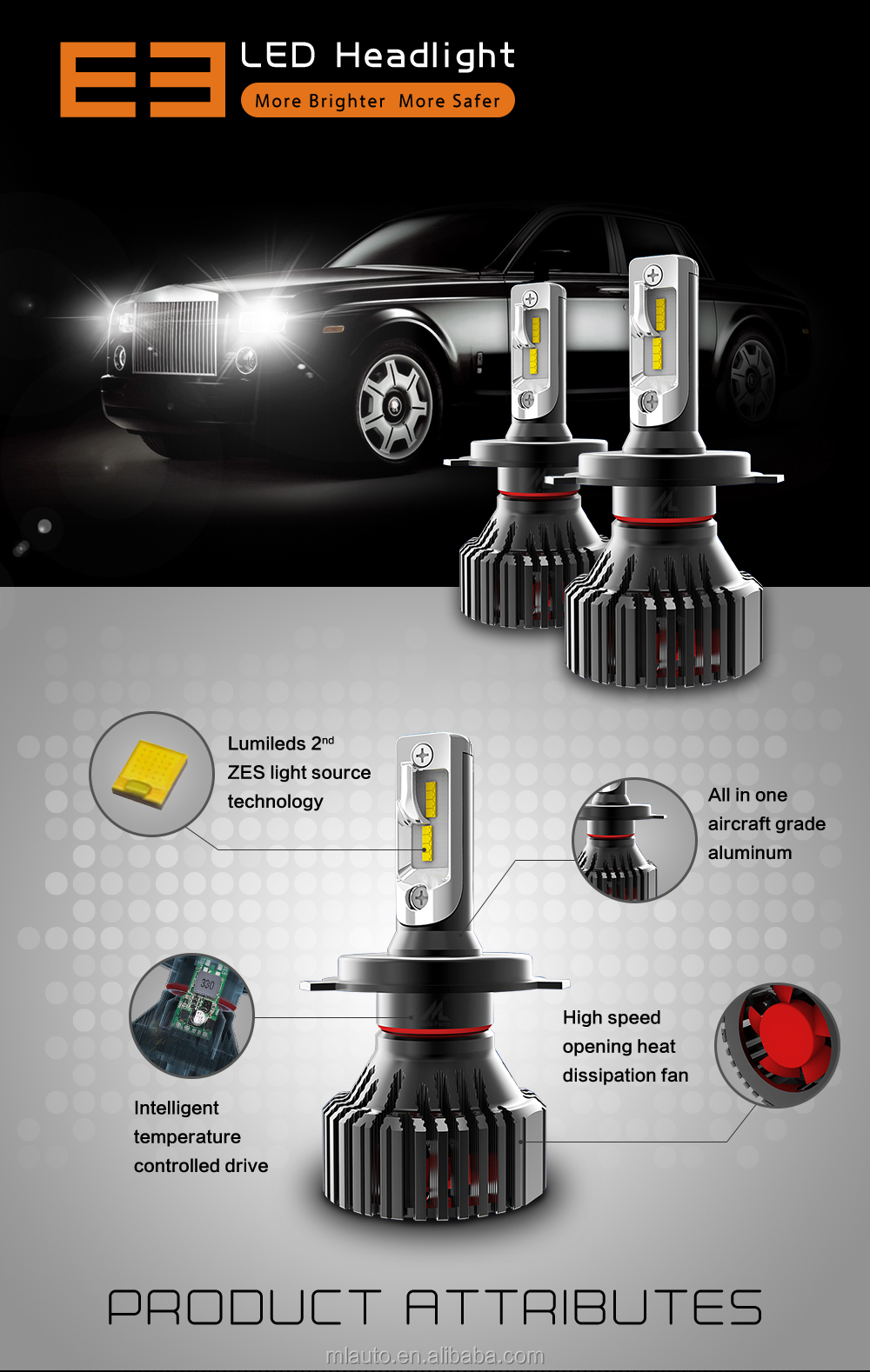 Super bright h4 h7 h11 9005 9006 p16 psx24 psx26 9012 E3 car led headlight bulb kit 8000lm 30w 6500k white