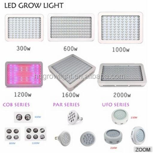 full spectrum procyon 100 led grow lights