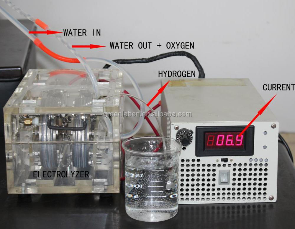 Hydrogen Fuel: Hydrogen Fuel Cell Generator