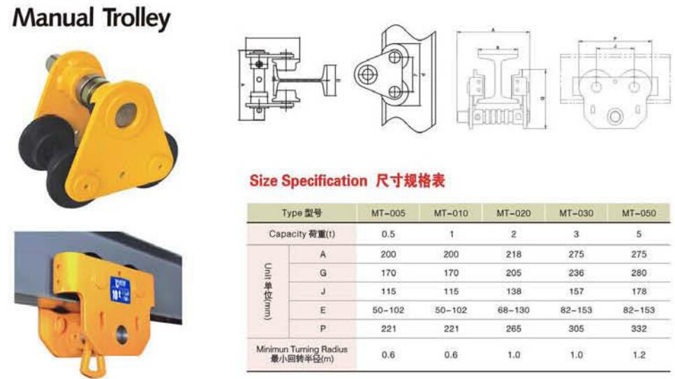 HTB1S4qOGFXXXXX6XFXXq6xXFXXXo crane,3t manual monorail hoist non sparking chain hoist crab kito electric chain hoist wiring diagram at mr168.co