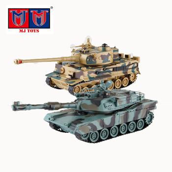 Hot Sale Car Model Rc Model Car Kits Plastic Army Tank For Kids Buy Army Tank Mobil Model Kit Plastik Rc Army Tank Product On Alibaba Com