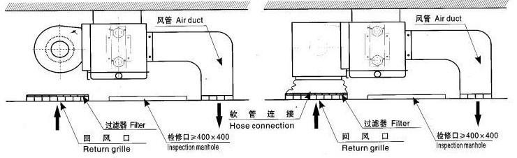 icp fan coil wiring diagram wiring diagram library Tesla Coil Diagram wiring a fan coil unit data wiring diagram schemaicp fan coil wiring diagram wiring diagrams schema