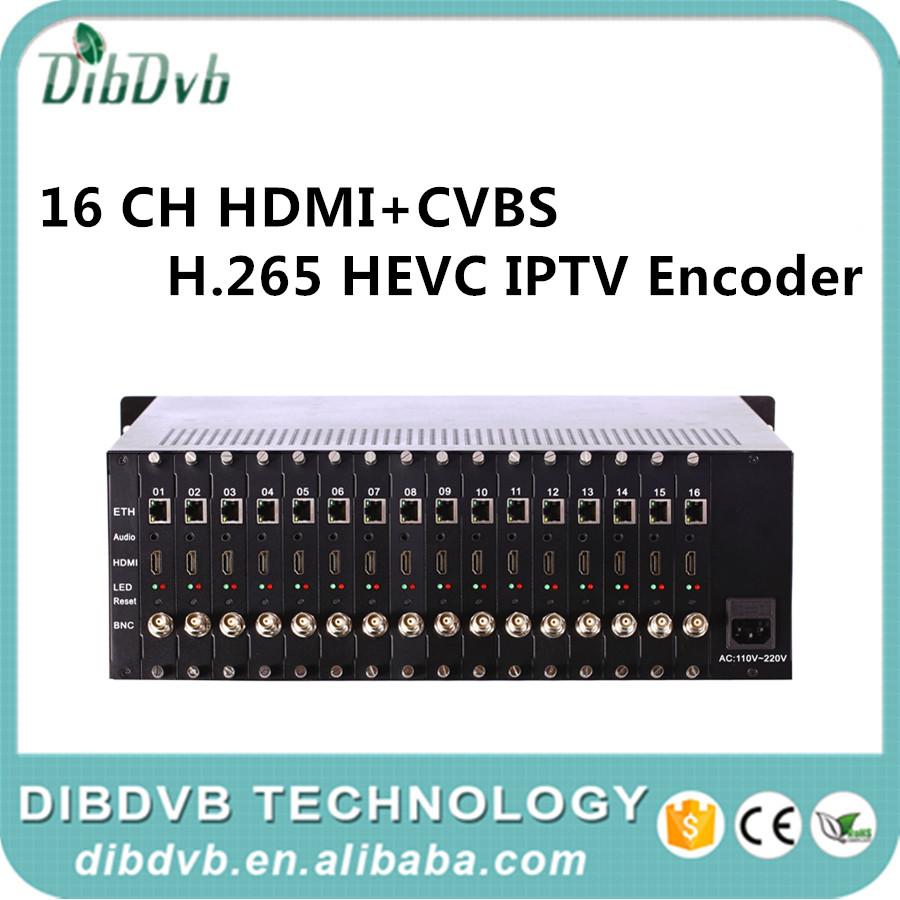 Hdmi Video Capture Card,Modular Design,12 Channel Hdmi Asi Encoder ...