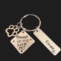 Pet Memorial Jewelry - Dog Memorial Keychain - Pet Loss Gift - Forever in my Heart - In Memory of Dog. Personalized Dog Remembra