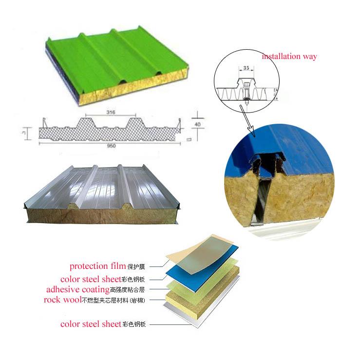 pas cher mat riaux de construction ignifuge laine de roche panneau sandwich plaque sandwich id. Black Bedroom Furniture Sets. Home Design Ideas
