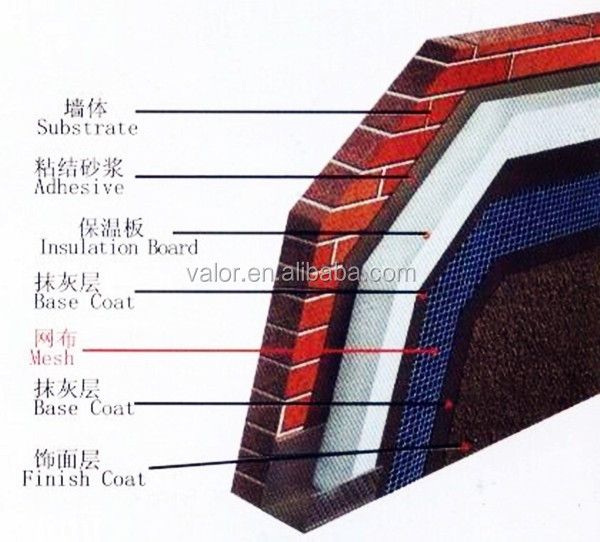 Alkali Resistant Netting/reinforced Fiberglass Mesh/fiberglass ...