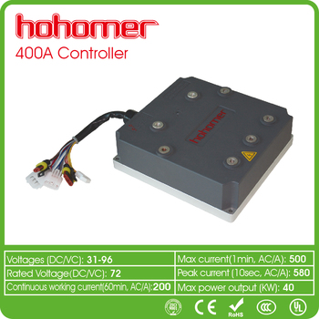 Whole sale dc to ac 3 phase canbus brushless motor for Small dc motor controller