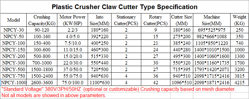 plastic crusher specification