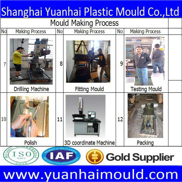 China Plastic Injection Molds Maker Buy Plastic