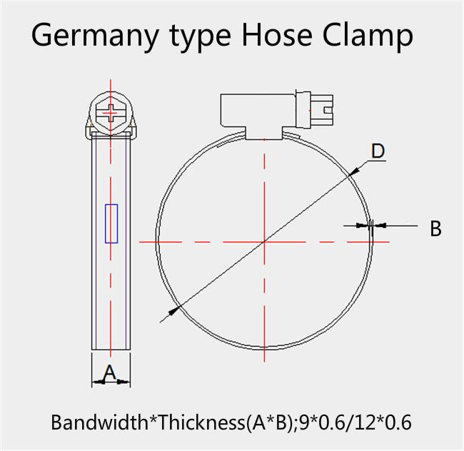 조절 Stainless Steel 독일 샤워 12 미리메터 대역폭 1.5cm 의 Hose Clamp