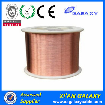 High Purity New Style Tripe Insulated Winding Wire 0.1mm Copper Wire ...