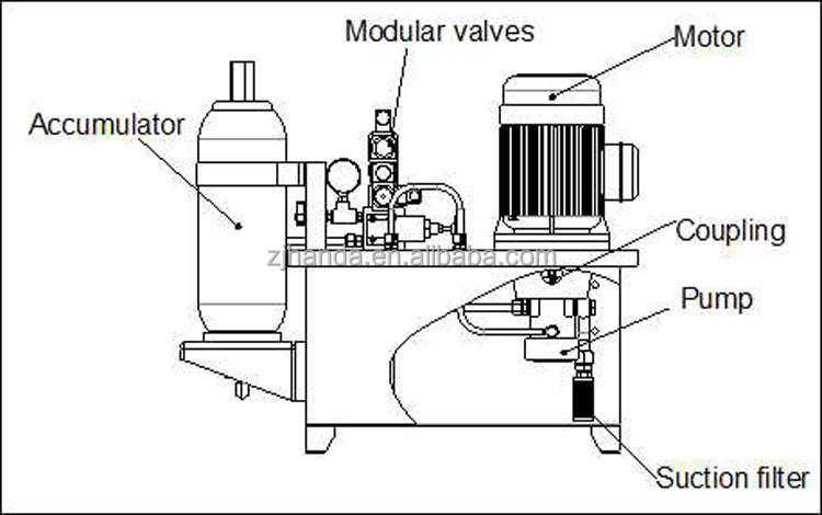Professional High Quality Hydraulic Power Pack With Accumulator ...