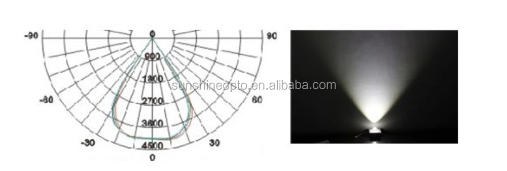 60 Degree Glass Lenses HB78 LED Lens for Vero 29