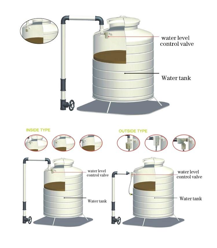 normal or high temperature toilet tank side fill valve buy toilet tank side. Black Bedroom Furniture Sets. Home Design Ideas