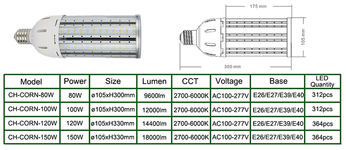 DLC  listed 360 degree high power led corn light e40 candelabra led light bulbs E39 mogul base led bulb 400w LED corn bulbs