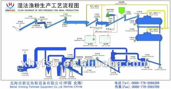 wet process of cement manufacturing pdf