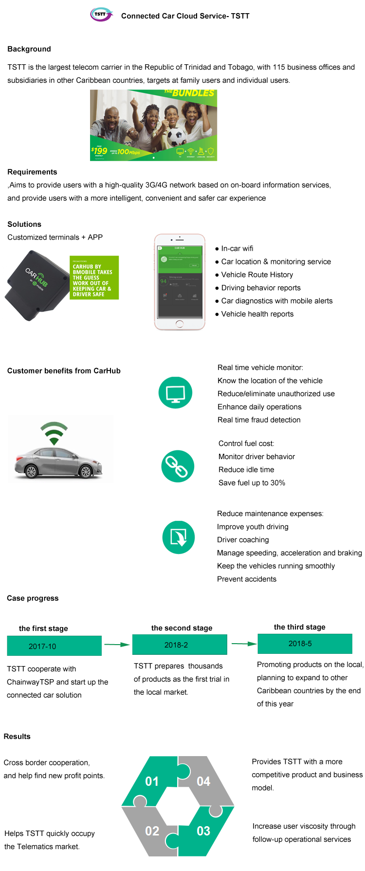 Connected vehicle telematics cloud service solution based on 4G OBD support WiFi hotspot