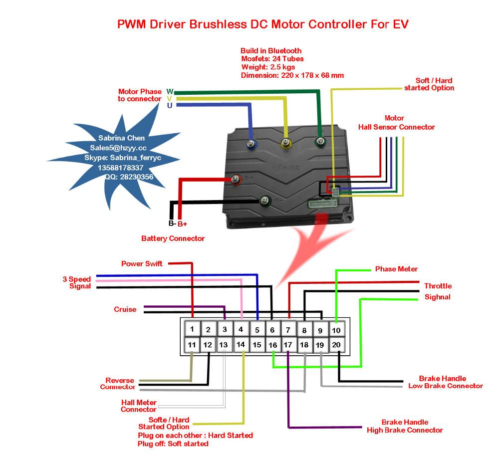Brushless electric motor diagram the for High power brushless dc motor
