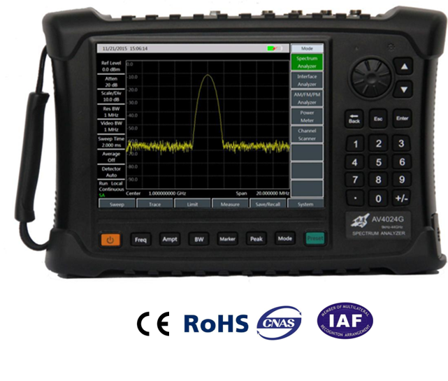 AV4024D/E/F/G Spectrum Analyzer