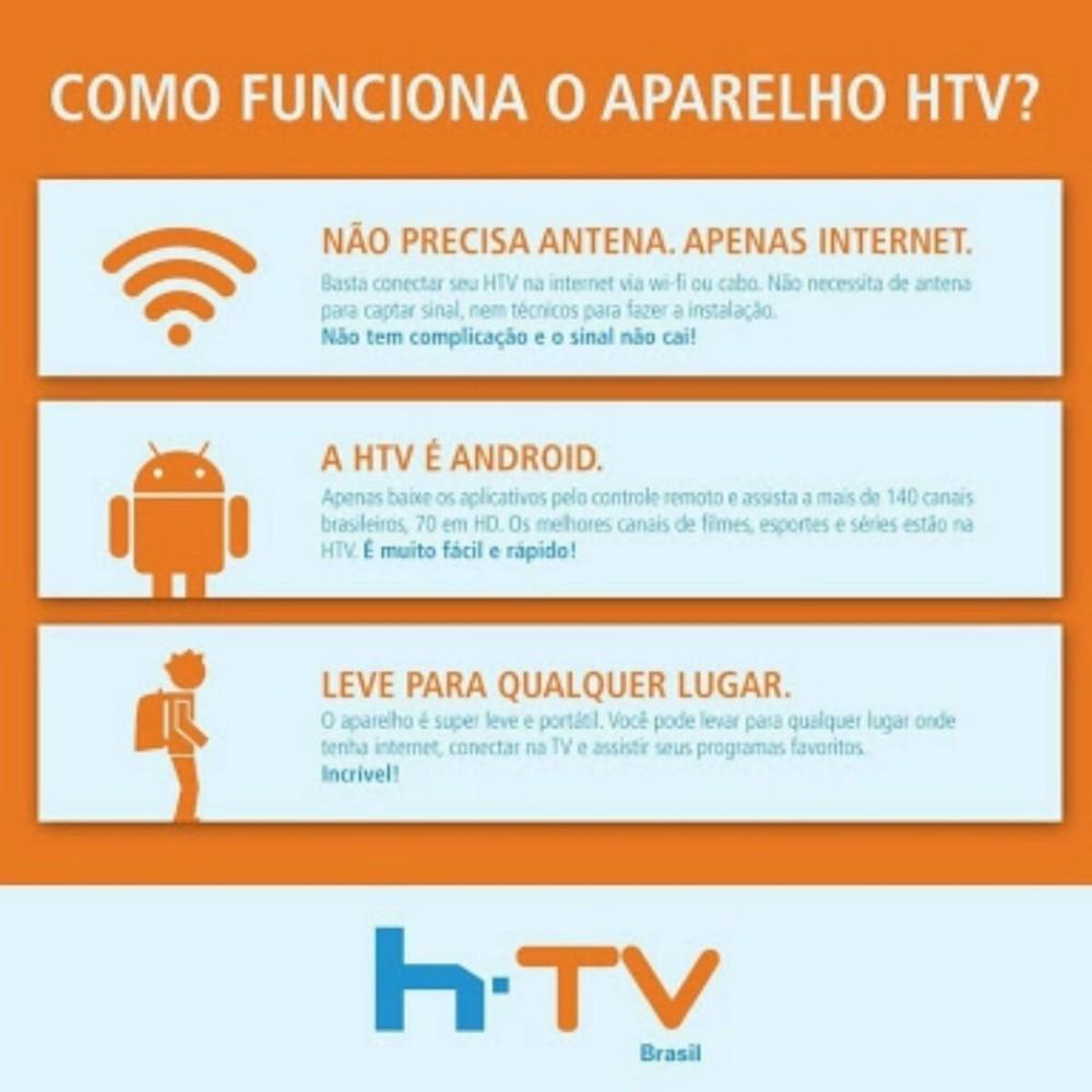 Htv Box Brasil