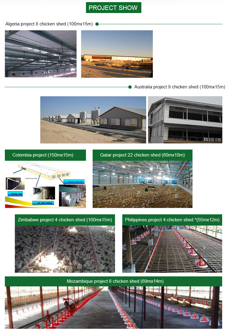 Gas Water Heater Poultry Farm Business Plan Pdf - Buy Poultry Farm Business  Plan Pdf,Poultry Farm Design In Broiler,Poultry Farm Feed Silo Product on